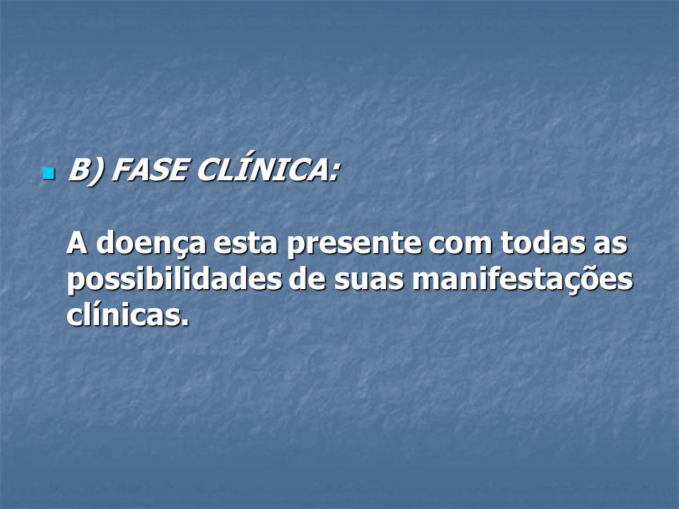 B) FASE CLÍNICA: A doença esta presente com todas as possibilidades de suas manifestações clínicas.