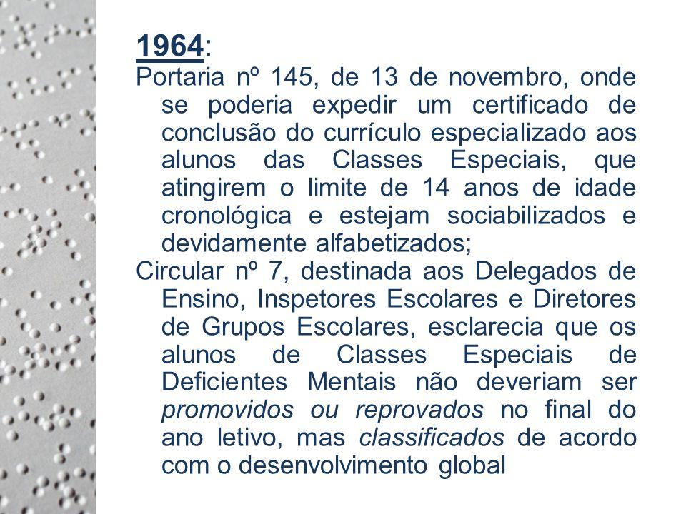 1964: