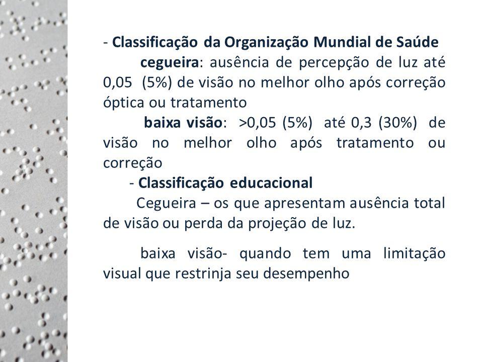 - Classificação da Organização Mundial de Saúde
