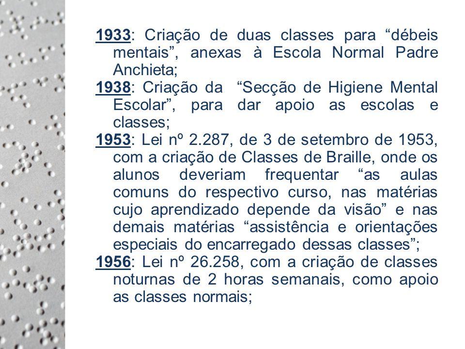 1933: Criação de duas classes para débeis mentais , anexas à Escola Normal Padre Anchieta;