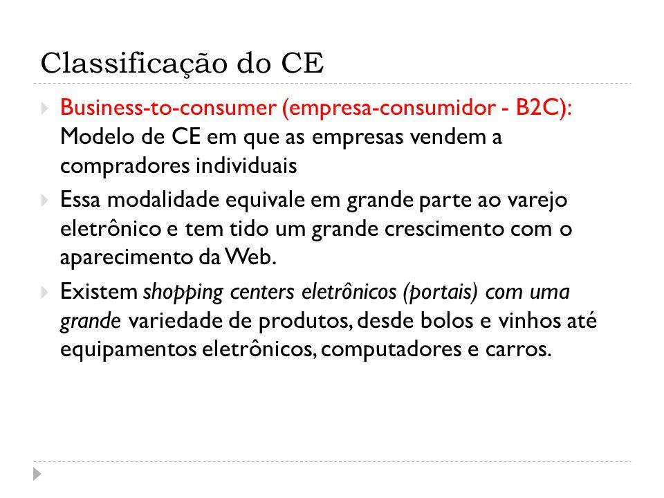 Classificação do CE Business-to-consumer (empresa-consumidor - B2C): Modelo de CE em que as empresas vendem a compradores individuais.
