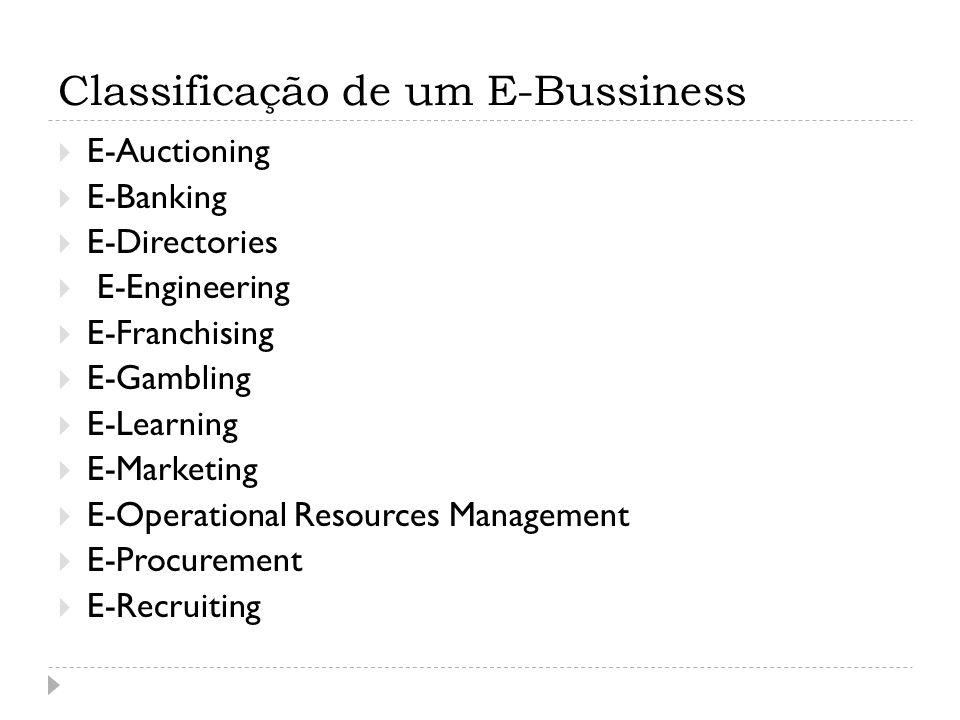 Classificação de um E-Bussiness