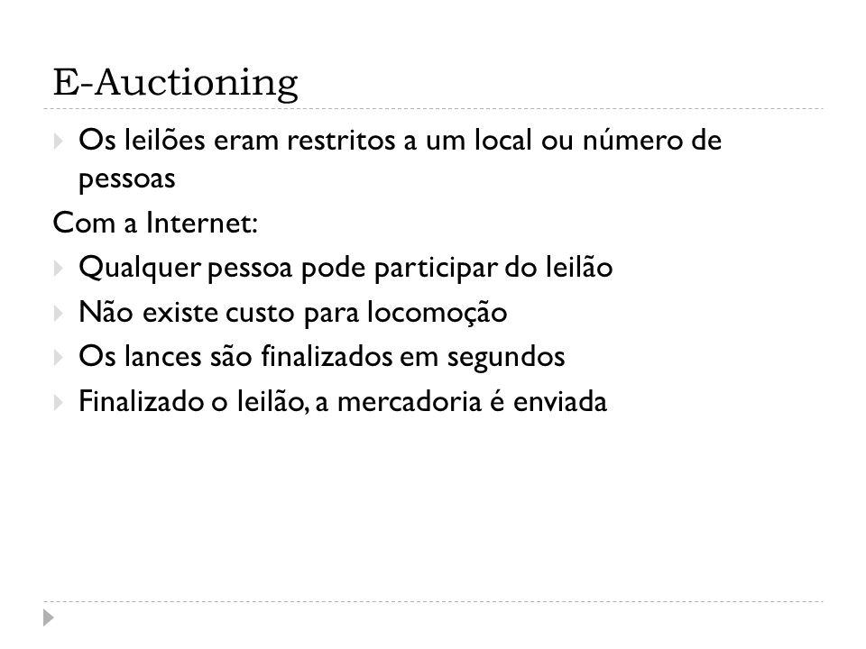E-Auctioning Os leilões eram restritos a um local ou número de pessoas