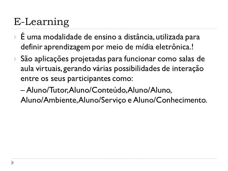 E-Learning É uma modalidade de ensino a distância, utilizada para definir aprendizagem por meio de mídia eletrônica.!