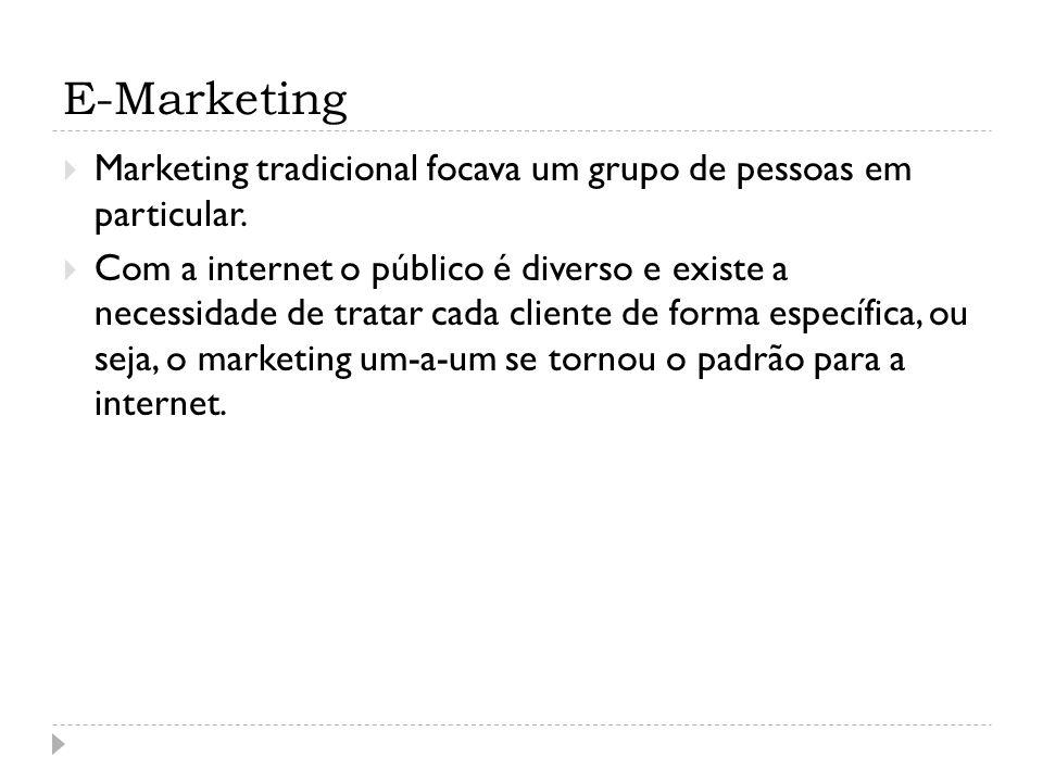 E-Marketing Marketing tradicional focava um grupo de pessoas em particular.