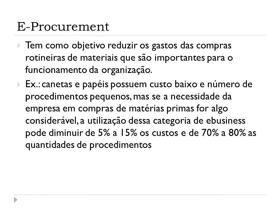 E-Procurement Tem como objetivo reduzir os gastos das compras rotineiras de materiais que são importantes para o funcionamento da organização.