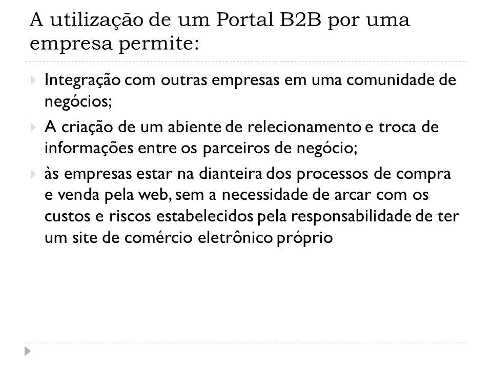 A utilização de um Portal B2B por uma empresa permite: