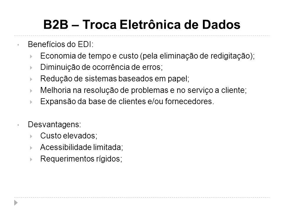B2B – Troca Eletrônica de Dados
