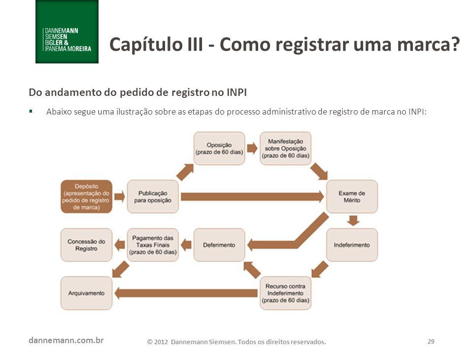 Capítulo III - Como registrar uma marca