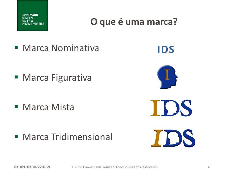 IDS O que é uma marca Marca Nominativa Marca Figurativa Marca Mista
