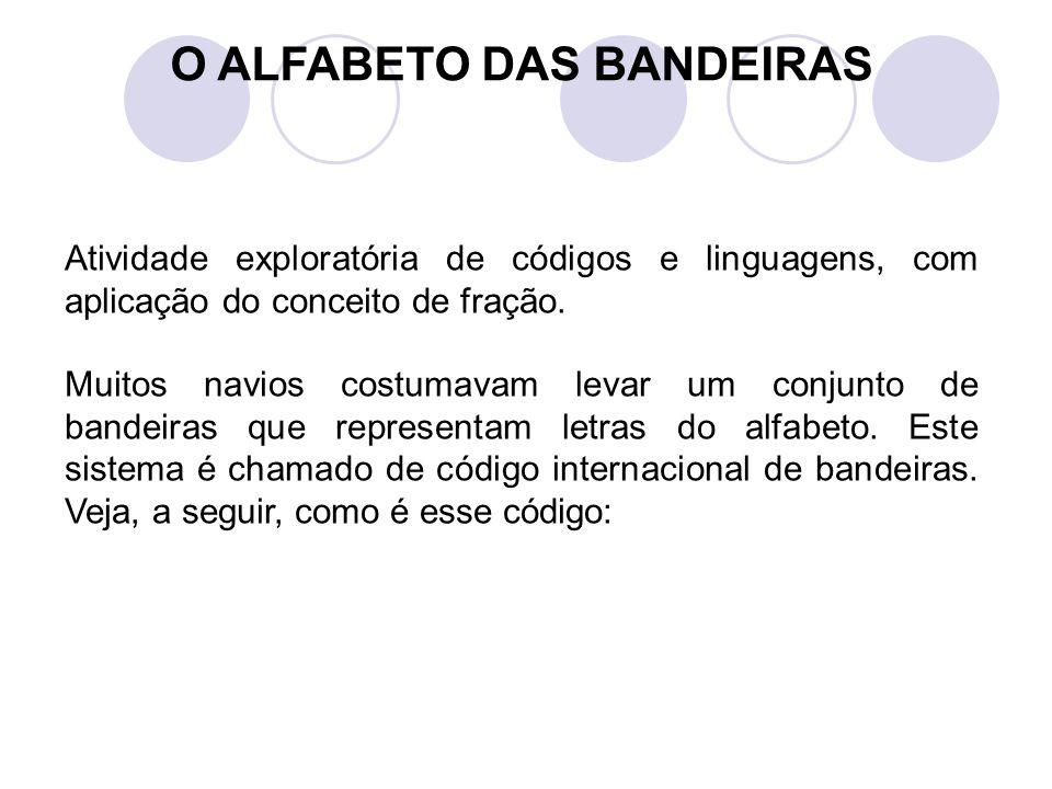 O ALFABETO DAS BANDEIRAS