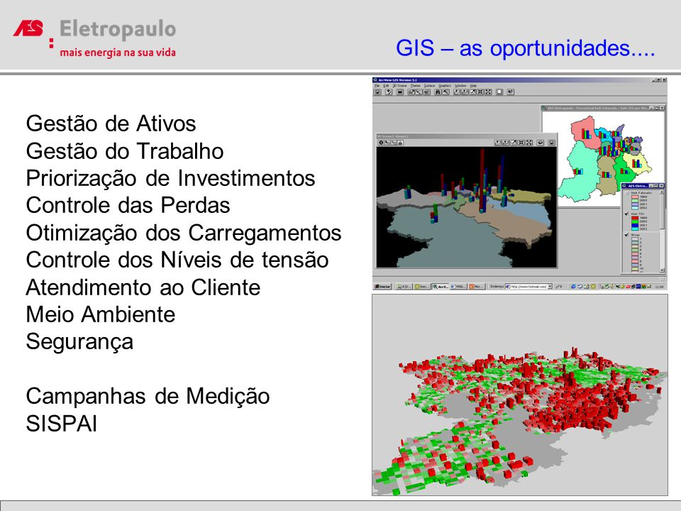GIS – as oportunidades....