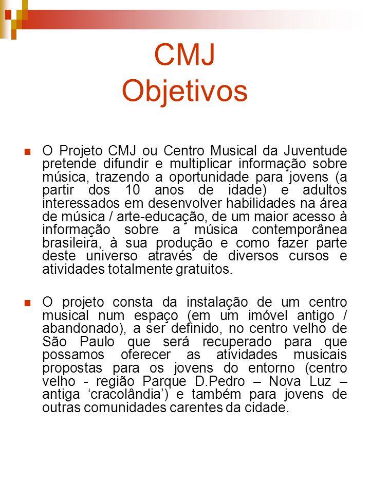 CMJ Objetivos