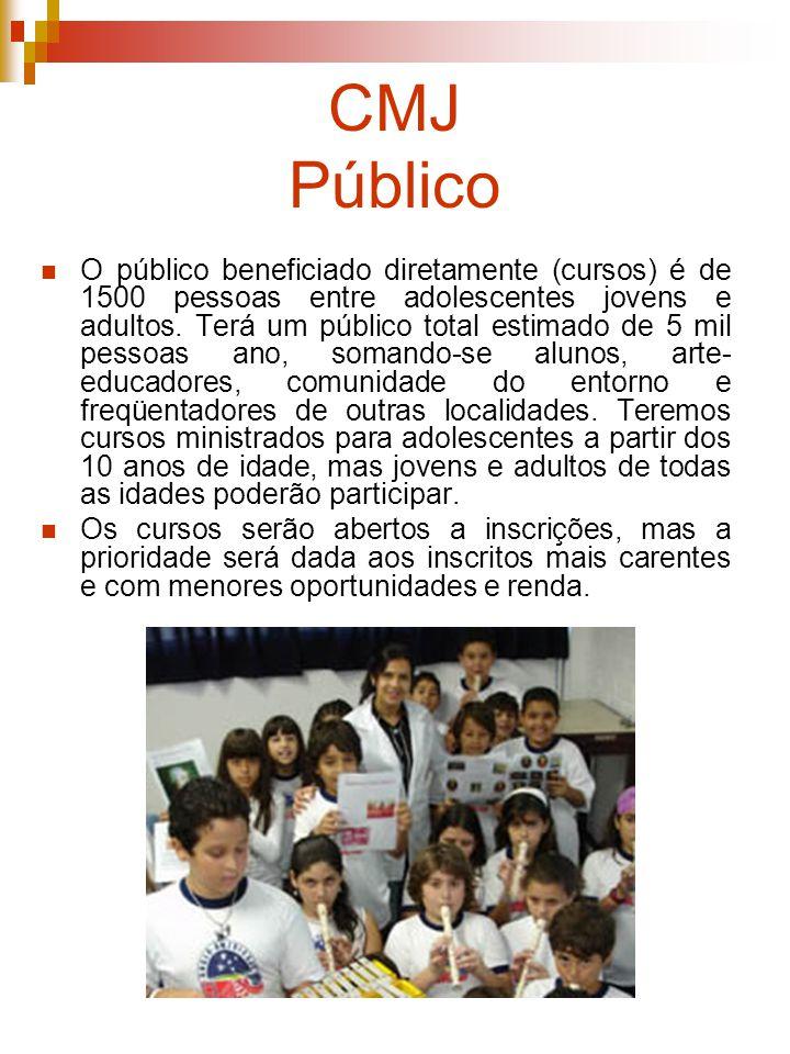 CMJ Público