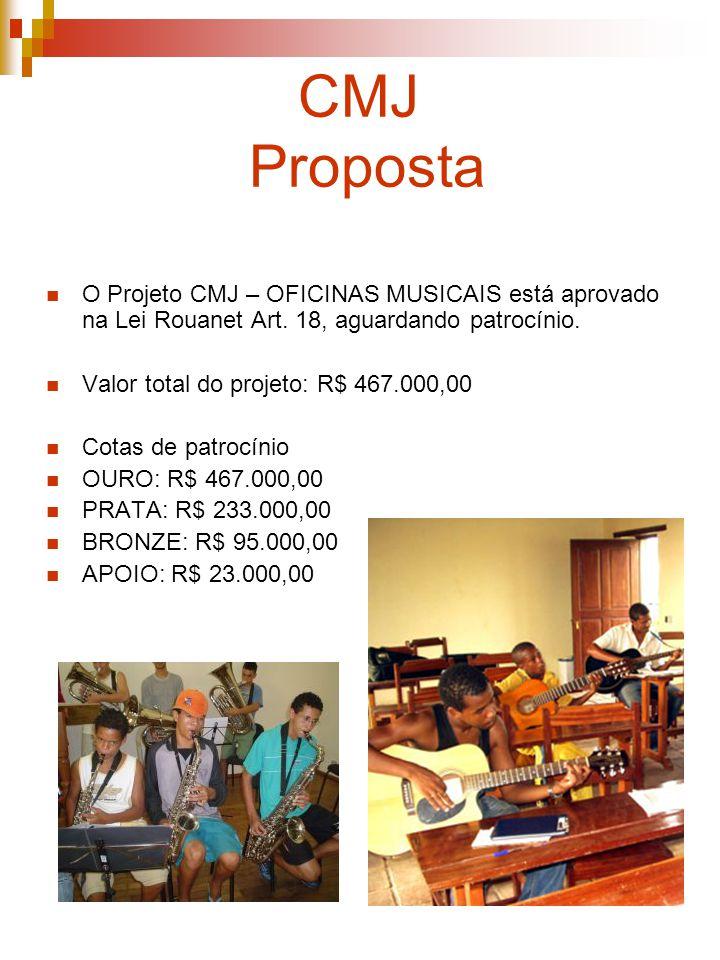 CMJ Proposta O Projeto CMJ – OFICINAS MUSICAIS está aprovado na Lei Rouanet Art. 18, aguardando patrocínio.