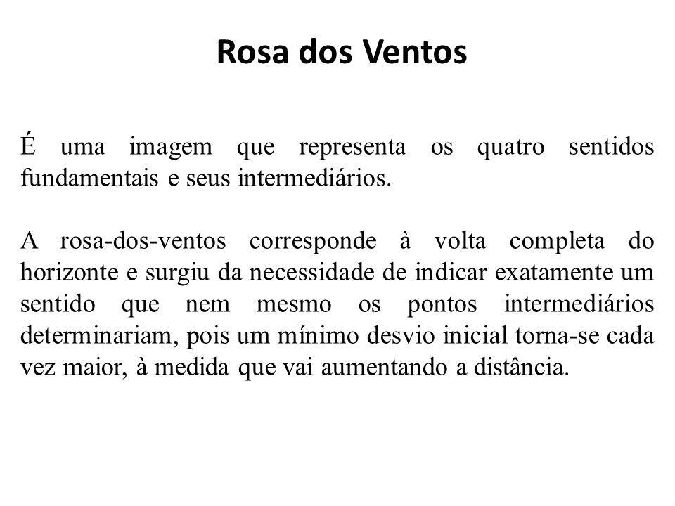 Rosa dos Ventos É uma imagem que representa os quatro sentidos fundamentais e seus intermediários.