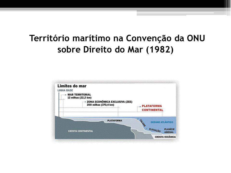 Território marítimo na Convenção da ONU sobre Direito do Mar (1982)