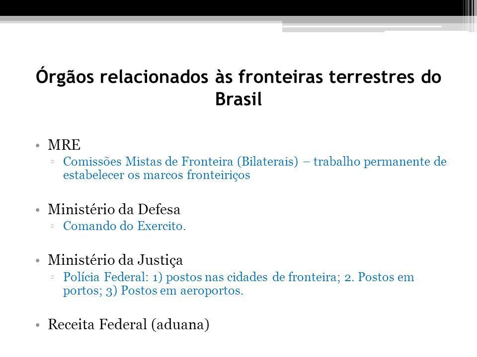 Órgãos relacionados às fronteiras terrestres do Brasil