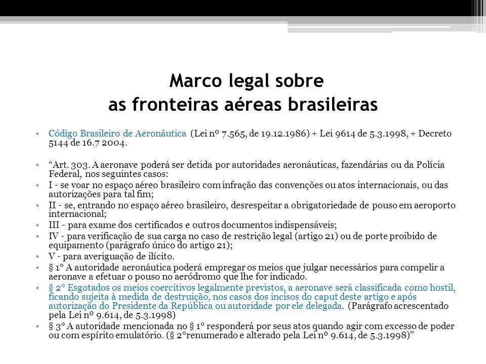 Marco legal sobre as fronteiras aéreas brasileiras
