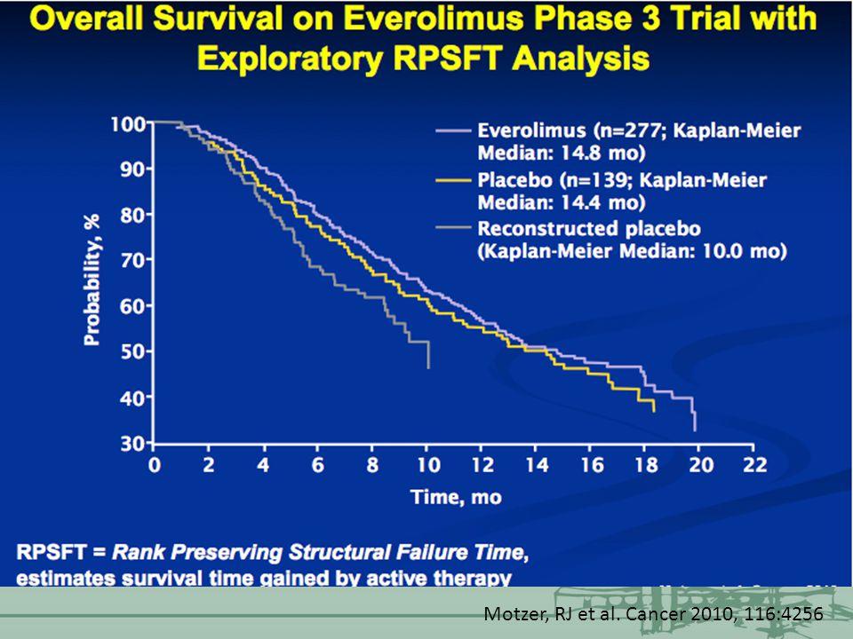 Motzer, RJ et al. Cancer 2010, 116:4256