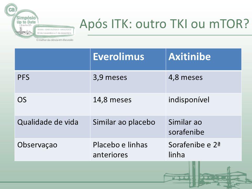 Após ITK: outro TKI ou mTOR
