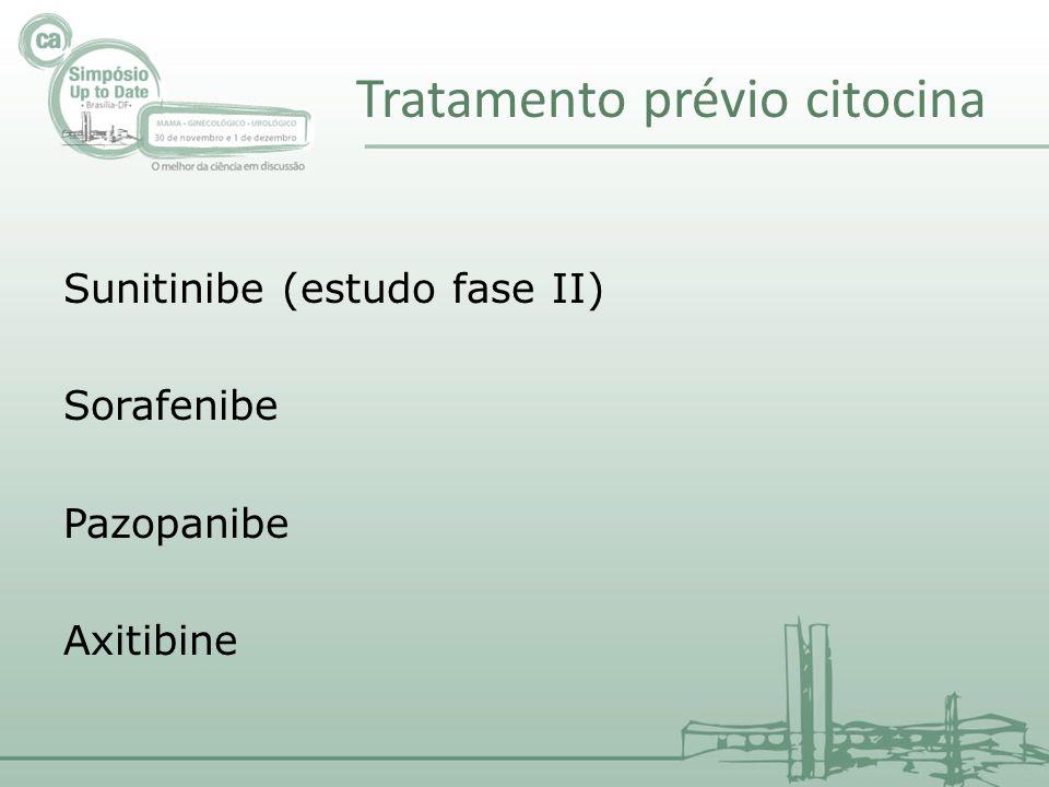 Tratamento prévio citocina
