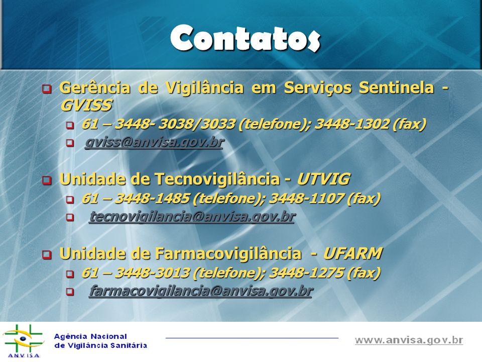 Contatos Gerência de Vigilância em Serviços Sentinela -GVISS