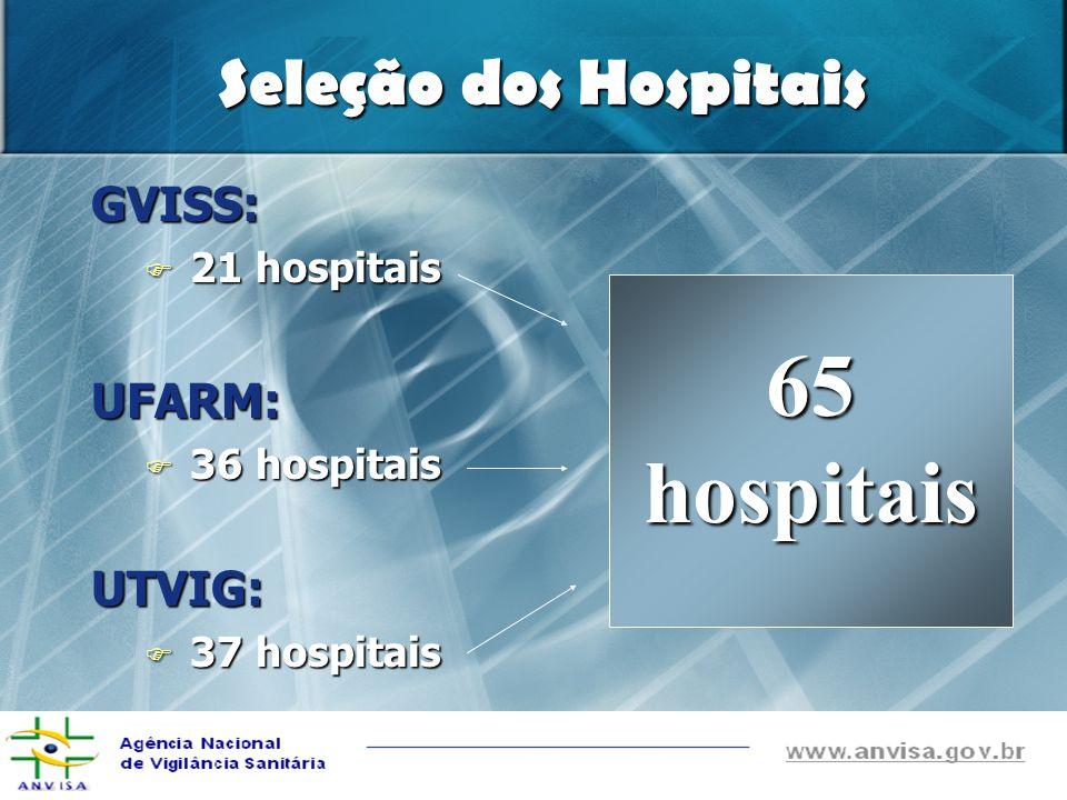 65 hospitais Seleção dos Hospitais GVISS: UFARM: UTVIG: 21 hospitais