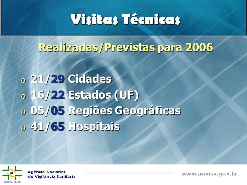Realizadas/Previstas para 2006