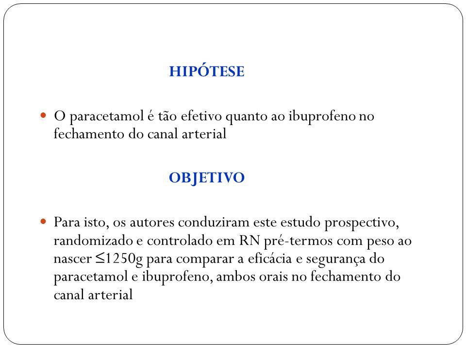 HIPÓTESE O paracetamol é tão efetivo quanto ao ibuprofeno no fechamento do canal arterial. OBJETIVO.