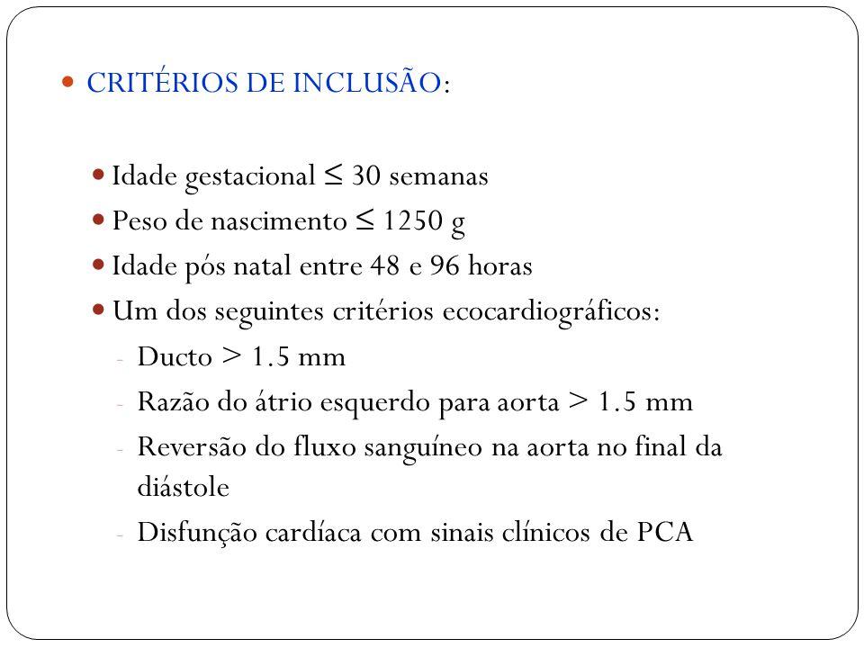 CRITÉRIOS DE INCLUSÃO: