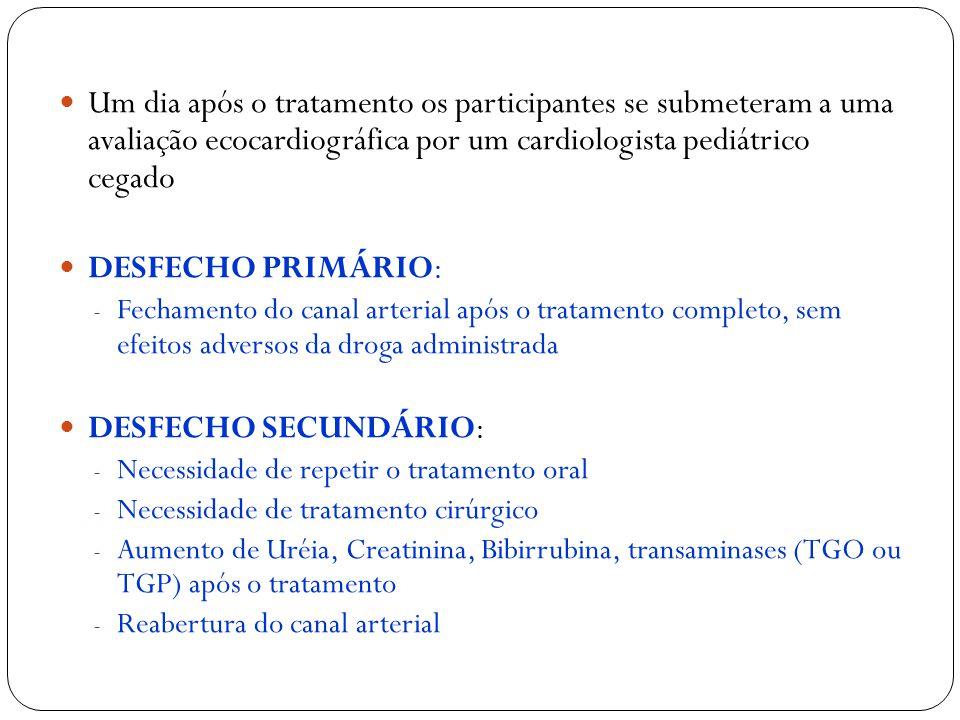 Um dia após o tratamento os participantes se submeteram a uma avaliação ecocardiográfica por um cardiologista pediátrico cegado