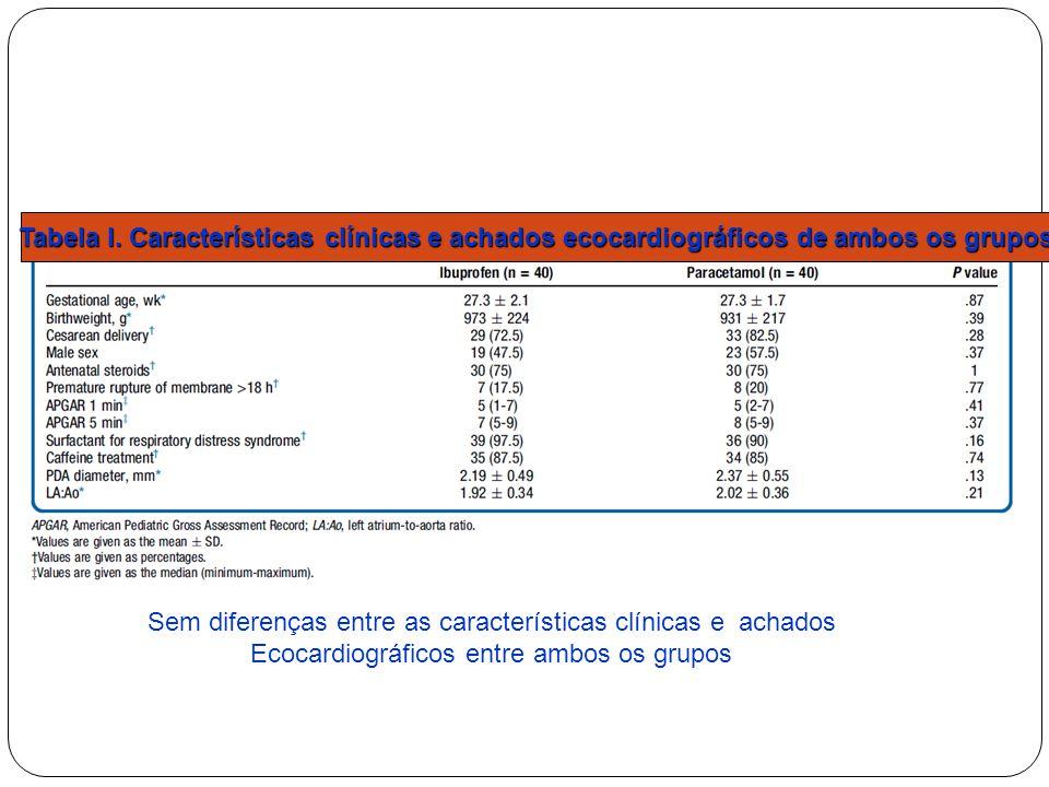 Sem diferenças entre as características clínicas e achados