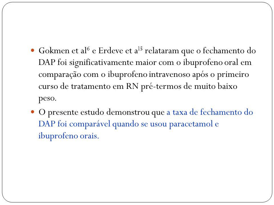 Gokmen et al6 e Erdeve et al5 relataram que o fechamento do DAP foi significativamente maior com o ibuprofeno oral em comparação com o ibuprofeno intravenoso após o primeiro curso de tratamento em RN pré-termos de muito baixo peso.