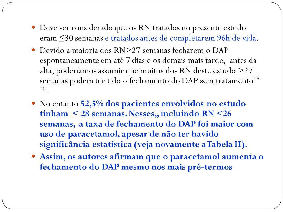 Deve ser considerado que os RN tratados no presente estudo eram ≤30 semanas e tratados antes de completarem 96h de vida.
