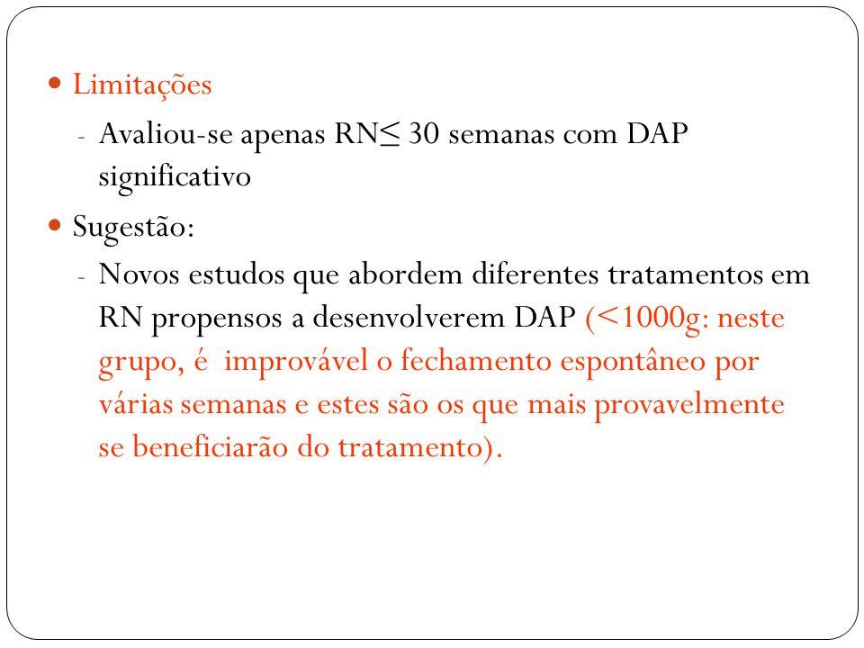 Limitações Avaliou-se apenas RN≤ 30 semanas com DAP significativo. Sugestão: