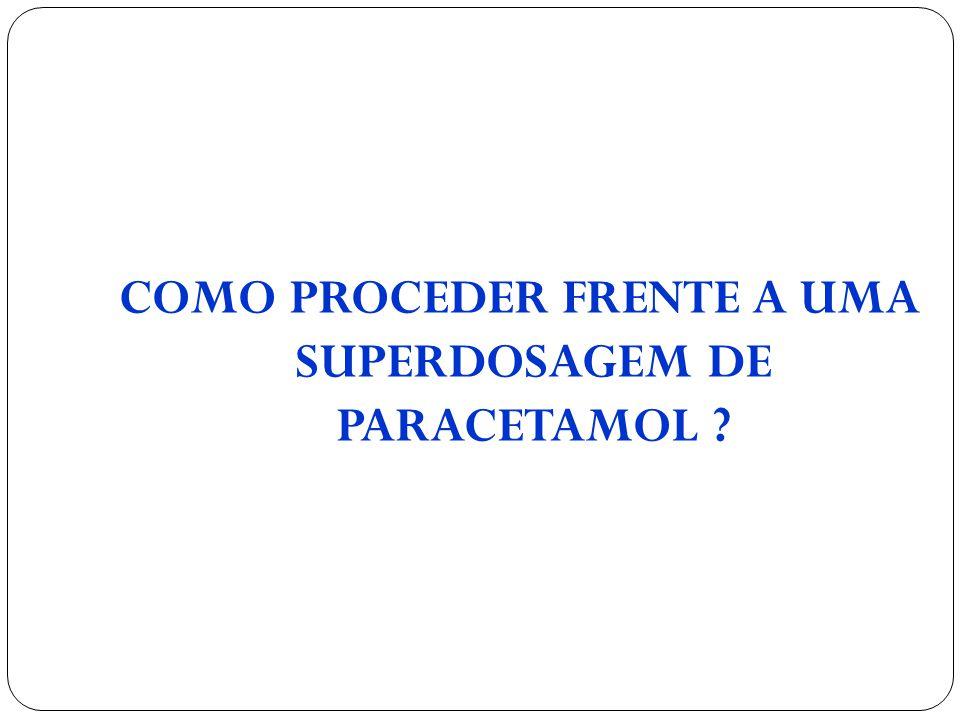 COMO PROCEDER FRENTE A UMA SUPERDOSAGEM DE PARACETAMOL