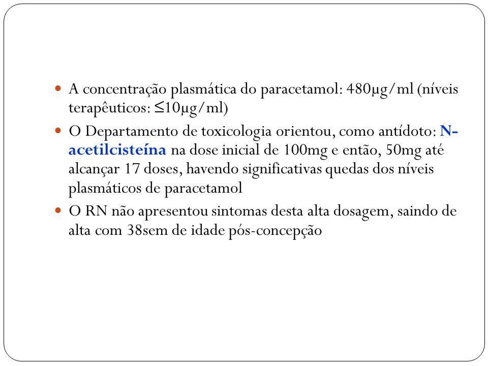 A concentração plasmática do paracetamol: 480µg/ml (níveis terapêuticos: ≤10µg/ml)