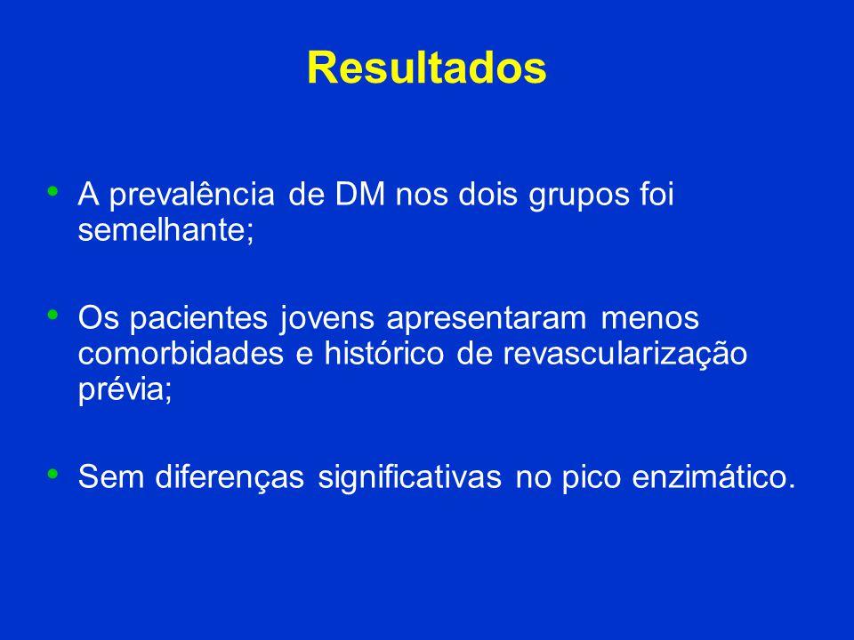 Resultados A prevalência de DM nos dois grupos foi semelhante;