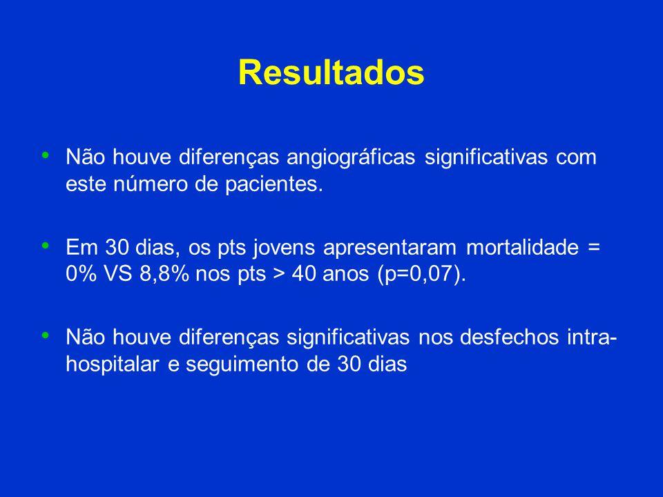 Resultados Não houve diferenças angiográficas significativas com este número de pacientes.