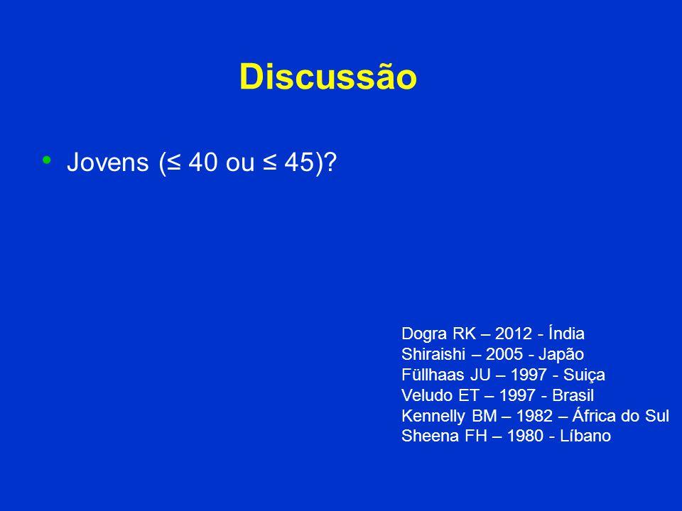 Discussão Jovens (≤ 40 ou ≤ 45) Dogra RK – 2012 - Índia