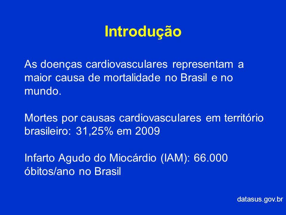 Introdução As doenças cardiovasculares representam a maior causa de mortalidade no Brasil e no mundo.