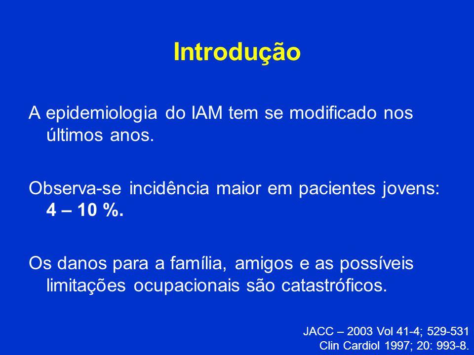 Introdução A epidemiologia do IAM tem se modificado nos últimos anos.