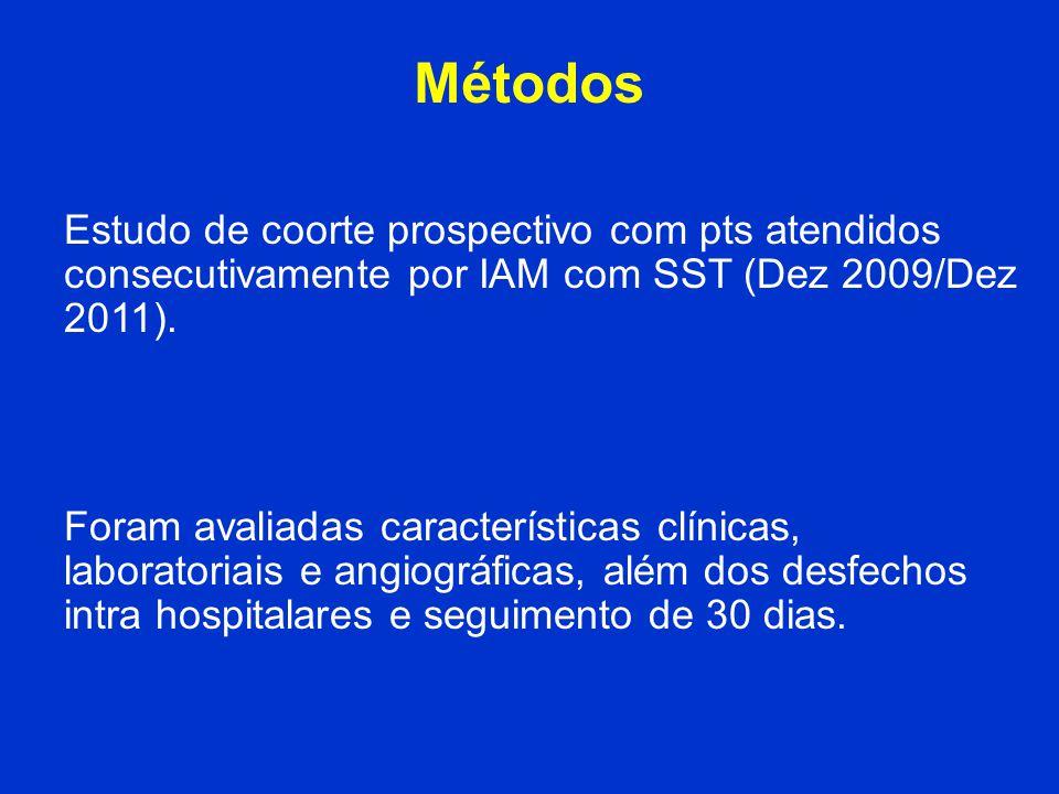 Métodos Estudo de coorte prospectivo com pts atendidos consecutivamente por IAM com SST (Dez 2009/Dez 2011).