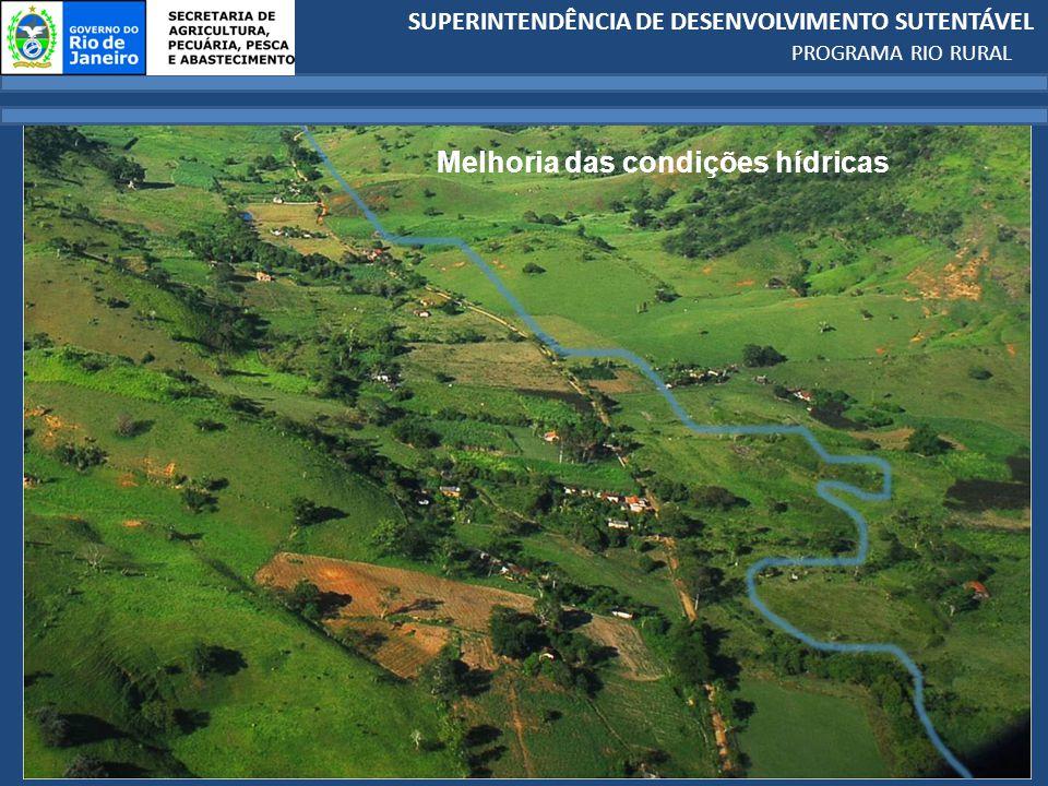 Melhoria das condições hídricas