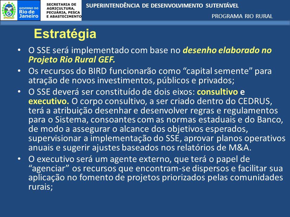 Estratégia O SSE será implementado com base no desenho elaborado no Projeto Rio Rural GEF.