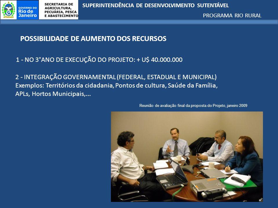 POSSIBILIDADE DE AUMENTO DOS RECURSOS