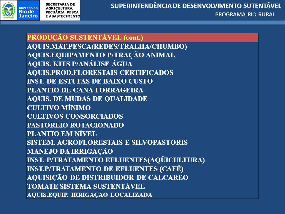 PRODUÇÃO SUSTENTÁVEL (cont.) AQUIS.MAT.PESCA(REDES/TRALHA/CHUMBO)