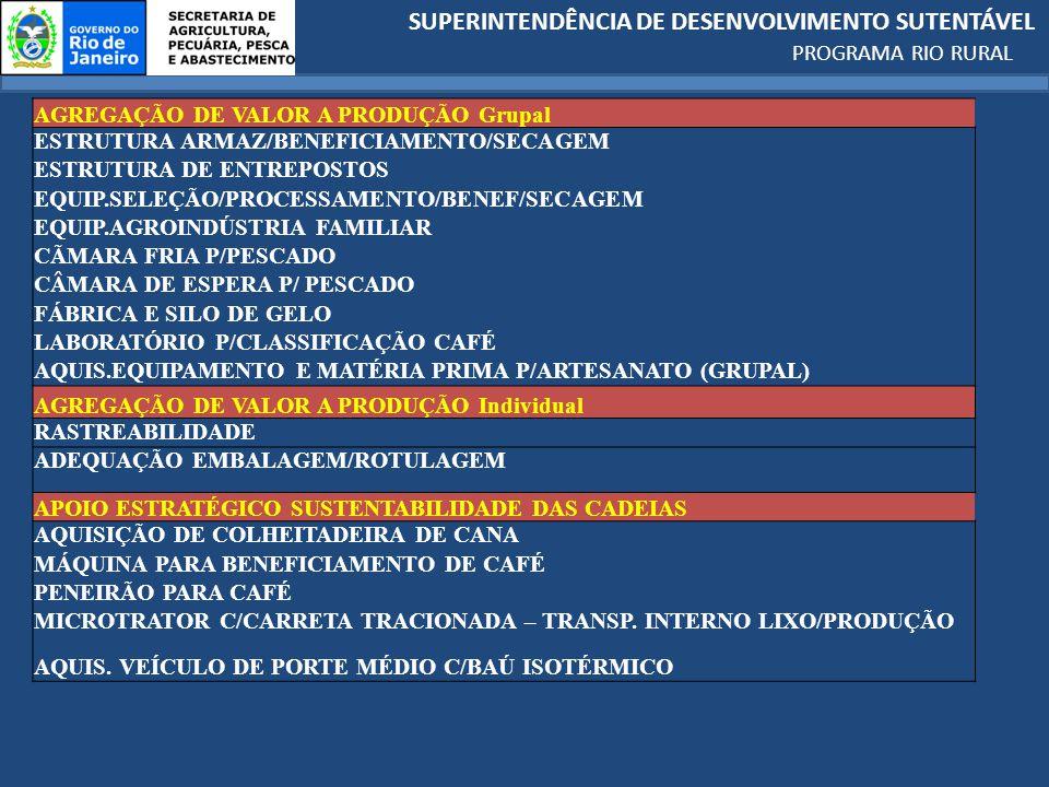 AGREGAÇÃO DE VALOR A PRODUÇÃO Grupal