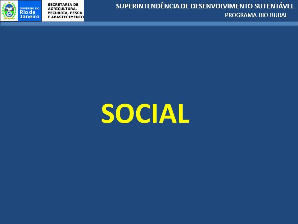 SOCIAL PROGRAMA RIO RURAL